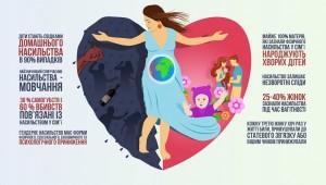 Студент БДПУ Сергій Ковачов –  переможець Всеукраїнського конкурсу плакатів на тему протидії насильству щодо жінок